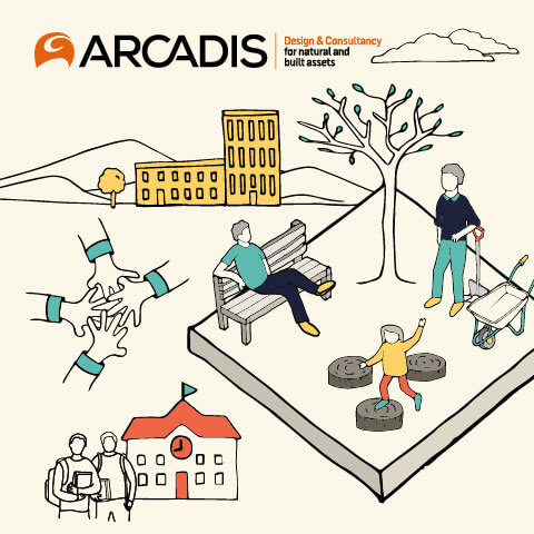 Infographic corporate presentation for Arcadis & KNHM